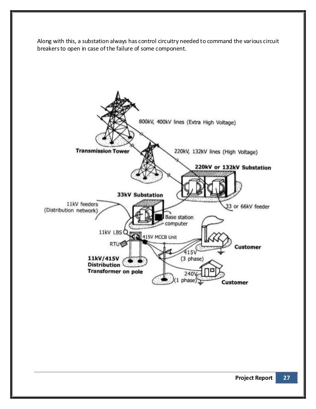 Westinghouse 77288 Wiring Diagram 33 Wiring Diagram