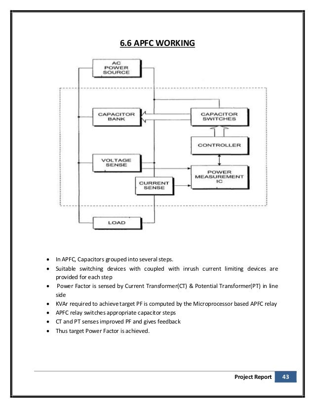 single line diagram of 11kv substation pdf
