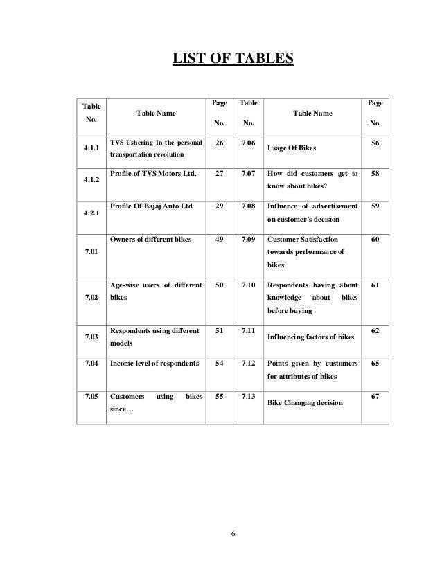 case solution 7 bajaj auto limited Bajaj allianz general insurance company ltd – rfp for contact center services 4 1 about bajaj allianz general insurance it is a joint venture between bajaj finserv limited (recently.