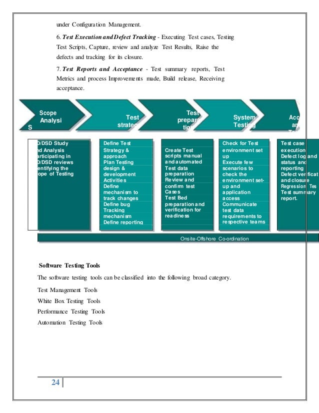 Testing status report template bug summary report template 7 bug report template examples pronofoot35fo Images