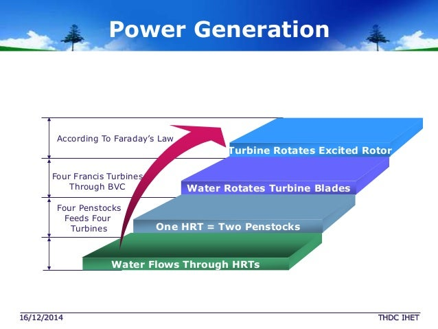 project report on hydro power plant pdf