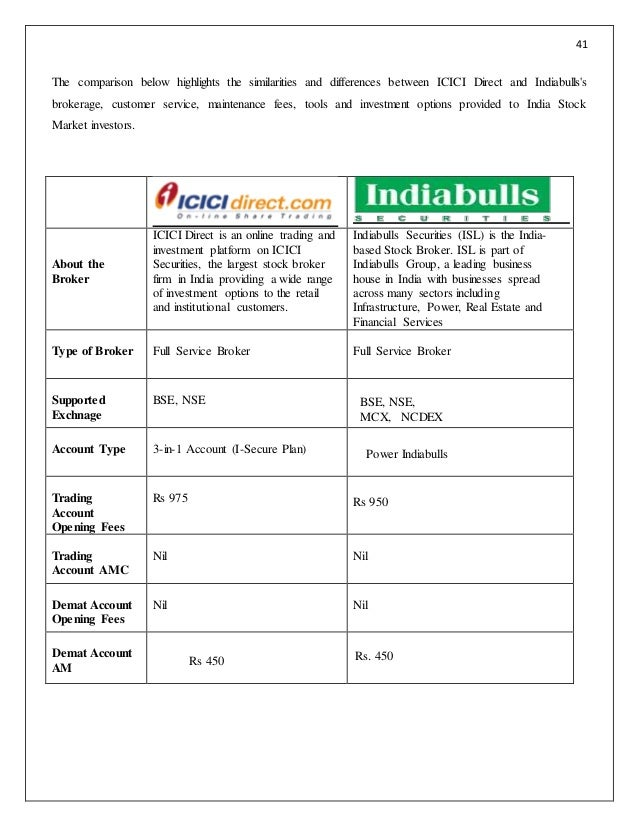 A STUDY ON MUTUAL FUNDS WITH REFERENCE TO ICICI DIRECT