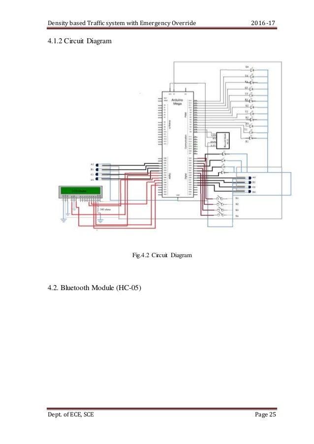 density based traffic system with emergency override using bluetooth 25 638?cb=1498619844 density based traffic system with emergency override using bluetooth