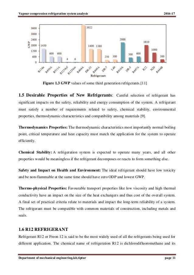 PERFORMANCE ANALYSIS OF VAPOR COMPRESSION REFRIGERATION SYSTEM USING …