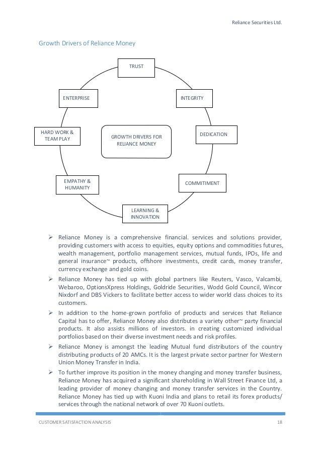 Dissertation for money