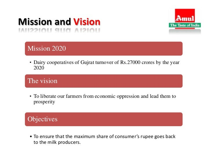 Objectives of amul