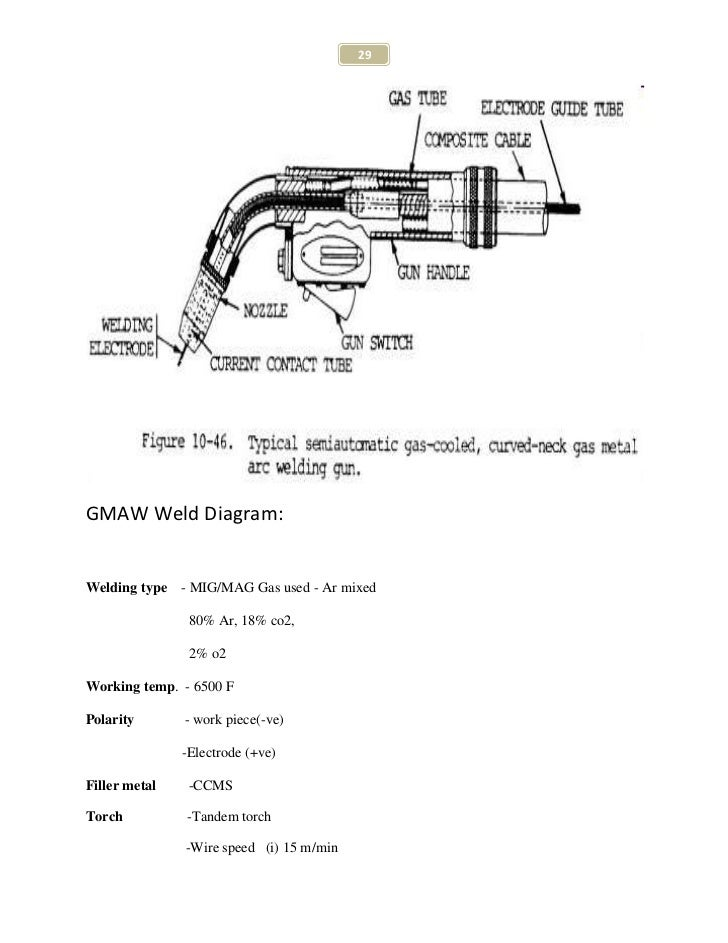 submerged arc welding 29 728?cb=1350179519 submerged arc welding mig welding gun diagram at bakdesigns.co