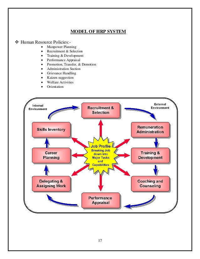 MAHARASHTRA HEALTH AND WELLNESS TOURISM Conference (MHWTC)