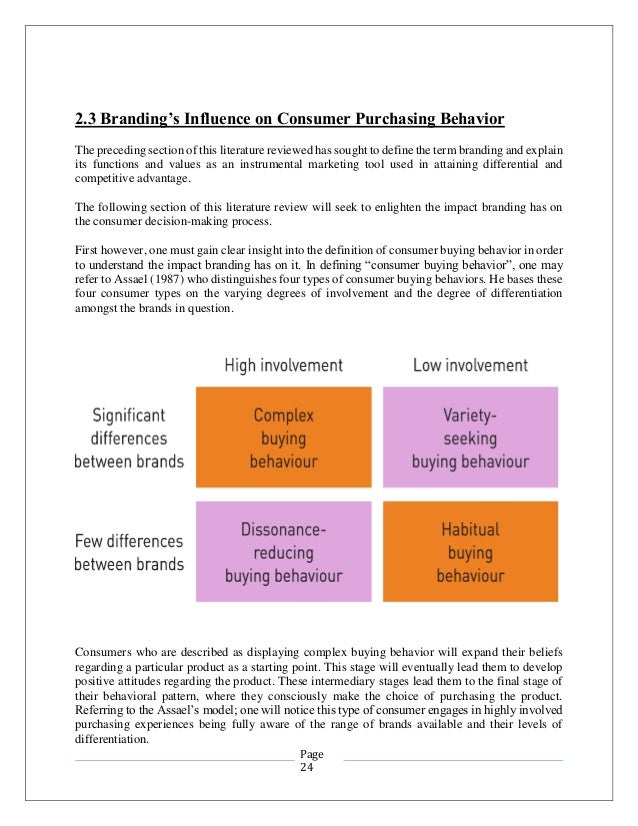 Consumer buying behavior literature review