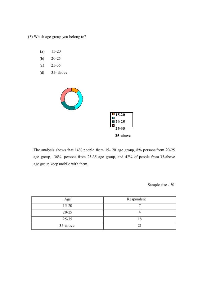 project report on bharti airtel Get bharti airtel latest key financial ratios, financial statements and bharti airtel detailed profit and loss accounts.