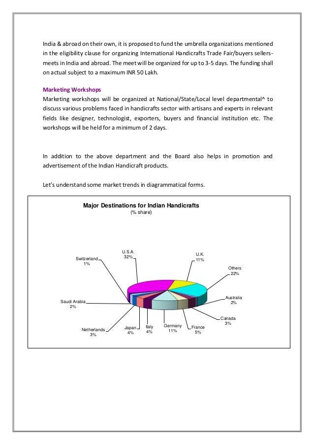 Analysis On Handicraft Industries