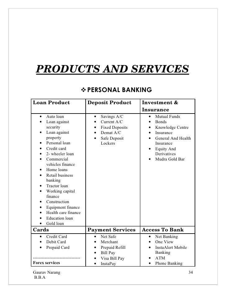 Bank loan project report sample bank loan project report sample.