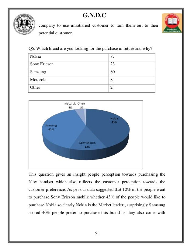 Marketing Strategy of Nokia Essay