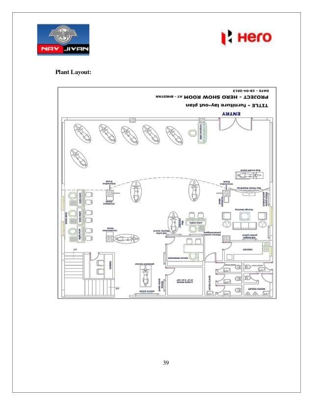 Project Report On Navjivan Automobiles Hero Motocorp