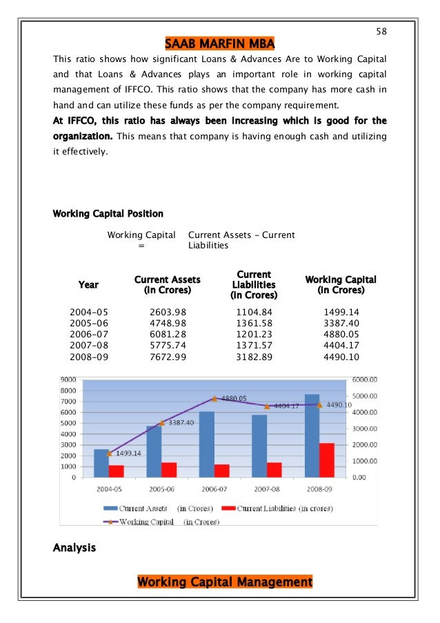 working capital project report on sail Among those factors is the net working capital and elements  company¶s aim to achieve more sale it may require huge amount  ranjana project report on inventory.