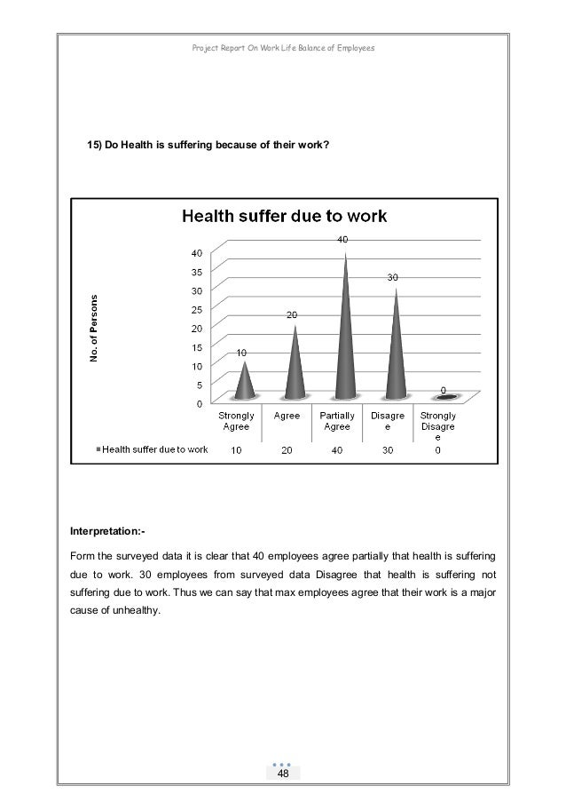A Report on the Importance of Work-Life Balance
