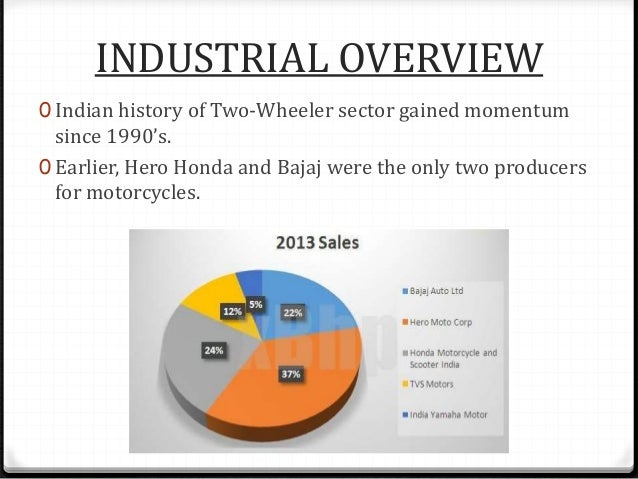 review of literature of two wheeler automobile Two wheeler loan - compare 2 wheeler loan interest rates from top  write a  review   include mahindra two wheelers, yamaha, bajaj auto, and tvs  motor  so, to be absolutely sure, refer to their product brochure or literature 7.