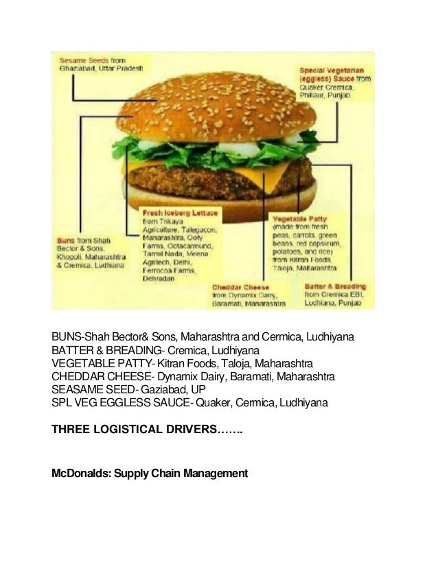 management report on mc donalds How mcdonald's can improve customer service  employee management legal ordering outside insights restaurant operations start to finish: what inspires execs.