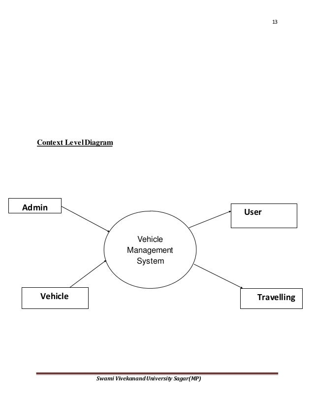 Project report vehicle management system