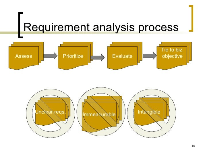 project requirements The owner project requirements will form the basis from which all design, construction, acceptance and operational decisions are made.