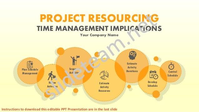 Estimate Activity Resources Estimate Activity Durations Develop Schedule Control Schedule Define Activities Plan Schedule ...