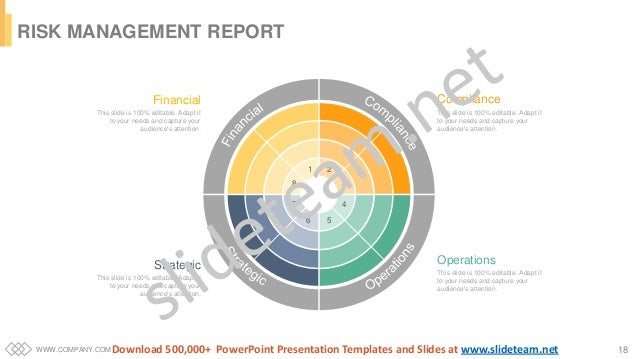WWW.COMPANY.COM 18 RISK MANAGEMENT REPORT Compliance This slide is 100% editable. Adapt it to your needs and capture your ...