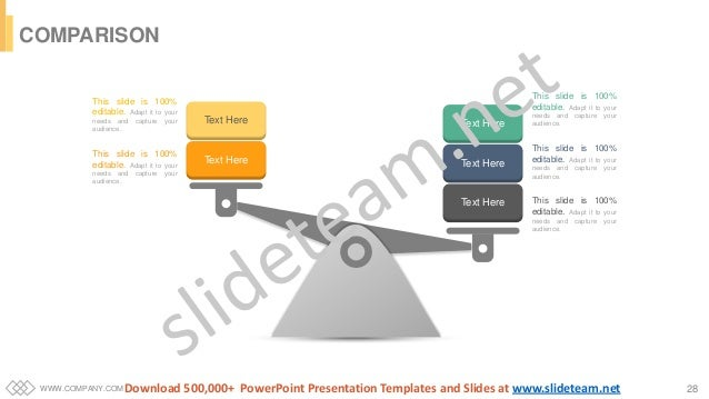 WWW.COMPANY.COM 28 COMPARISON Text Here Text Here Text Here Text Here Text Here This slide is 100% editable. Adapt it to y...