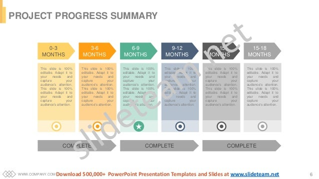 WWW.COMPANY.COM 6 PROJECT PROGRESS SUMMARY COMPLETE COMPLETECOMPLETE 0-3 MONTHS This slide is 100% editable. Adapt it to y...