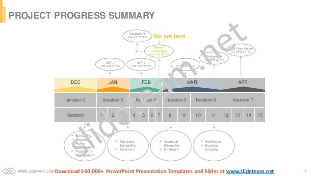  Scheduling  Absences  Profile Management  Programme Management  Advanced Scheduling  Enrolment  Advanced Schedulin...