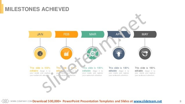 WWW.COMPANY.COM 8 MILESTONES ACHIEVED JAN FEB MAR APR MAY This slide is 100% editable. Adapt it to your needs and capture ...
