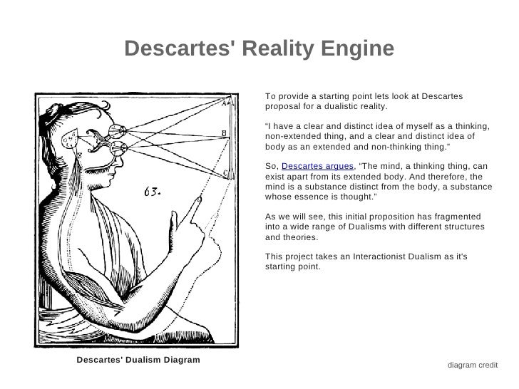 Descartes' Reality Engine                              To provide a starting point lets look at Descartes                 ...