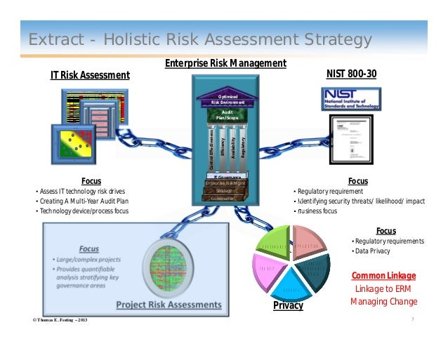Project Risk Assessment Presentation Feb 2013