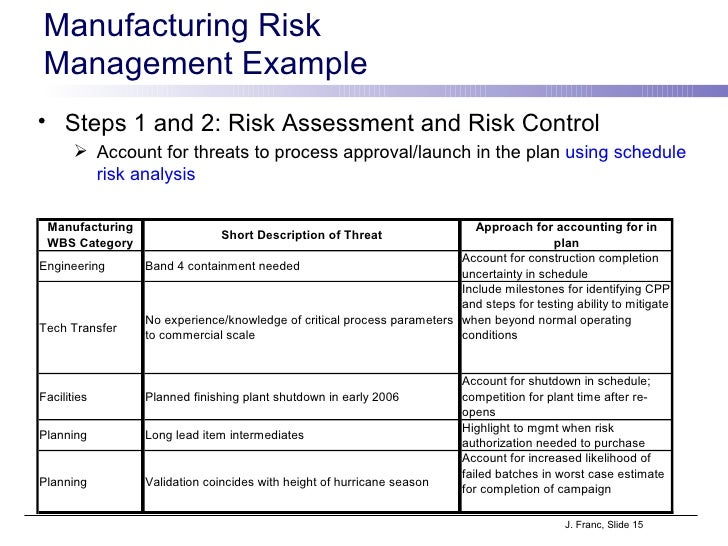 risk and mitigation plan template - project risk management