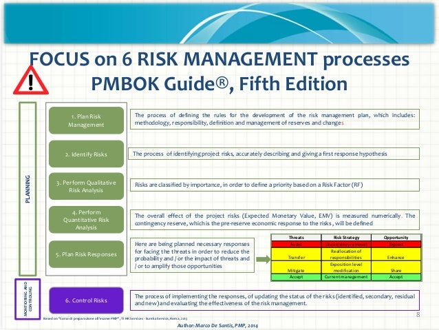 Project risk management Methodology and application – Risk Management Plan