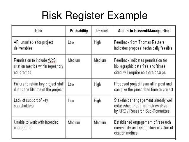 obermeyer quantifiable measure of risk Indicators and metrics used in the enterprise risk management (erm) risk the frequency of the measurement is an important factor generally, the.