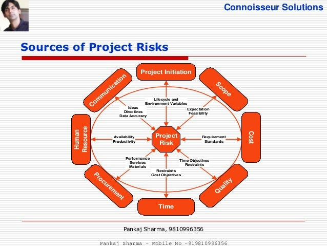 project on risk management With your advanced skills in risk management, you perform a specialized function attuned to the needs of a project environment that is increasingly global, virtual and complex.