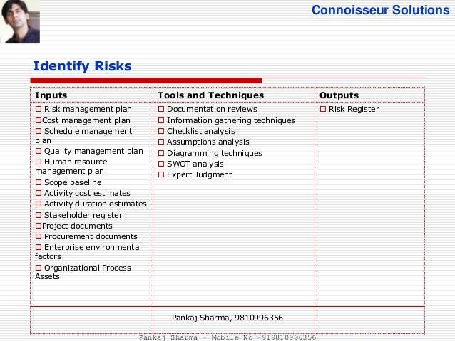 recent risk managing articles