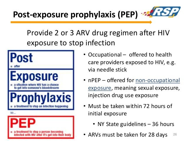 Project Ready Set Prep Training On Prep For Hiv