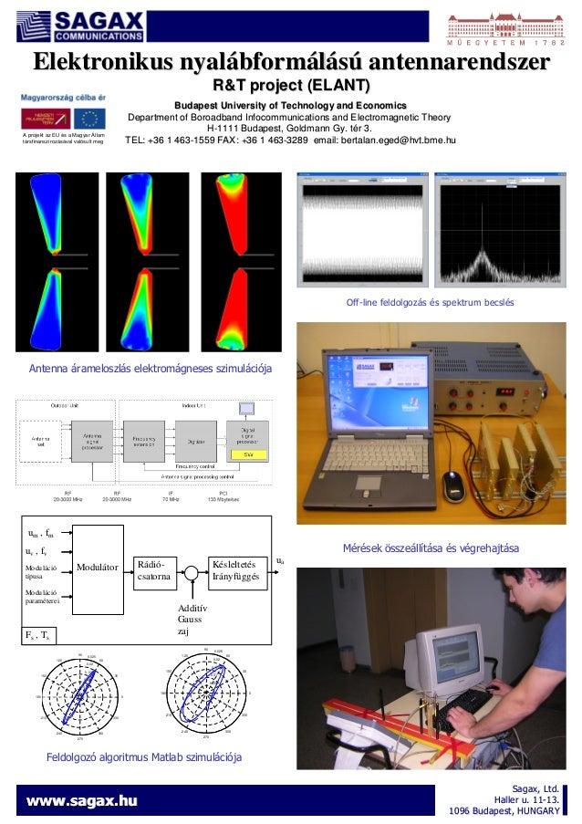 Elektronikus nyalábformálású antennarendszer R&T project (ELANT) Budapest University of Technology and Economics Departmen...