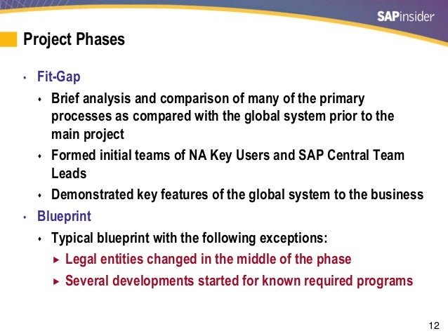 Best practices for managing a large scale sap system consolidation pr marjunmay 13 malvernweather Choice Image