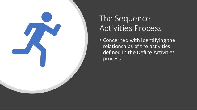 The Sequence Activities Process • Concerned with identifying the relationships of the activities defined in the Define Act...