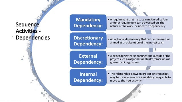 Sequence Activities - Dependencies • A requirement that must be considered before another requirement can be worked on; th...
