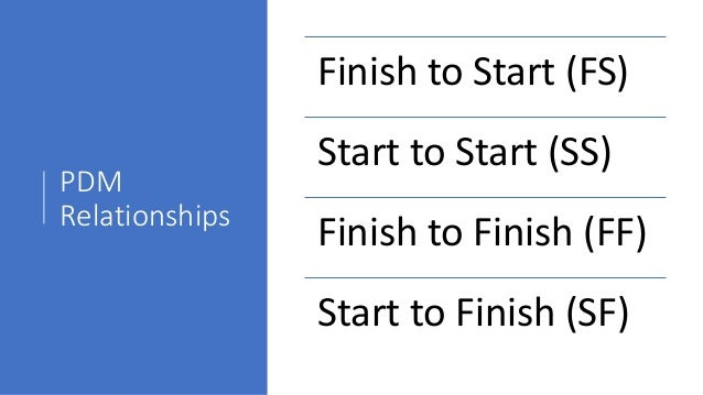 PDM Relationships Finish to Start (FS) Start to Start (SS) Finish to Finish (FF) Start to Finish (SF)