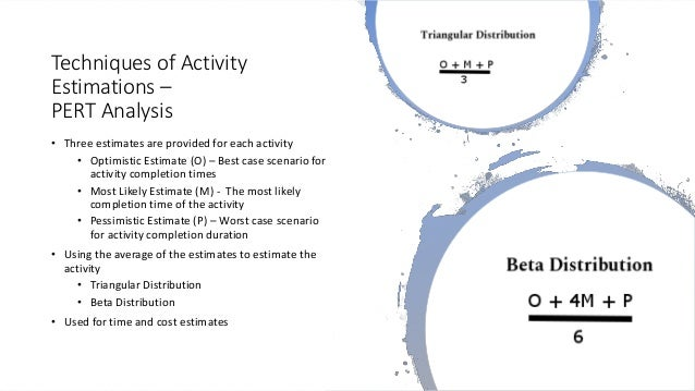 Techniques of Activity Estimations – PERT Analysis • Three estimates are provided for each activity • Optimistic Estimate ...