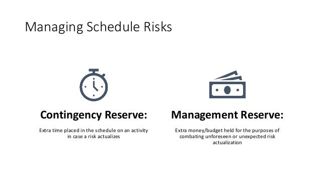Managing Schedule Risks Contingency Reserve: Extra time placed in the schedule on an activity in case a risk actualizes Ma...