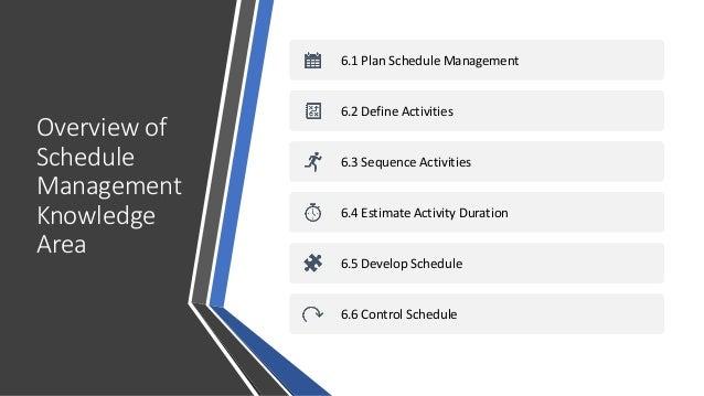 Overview of Schedule Management Knowledge Area 6.1 Plan Schedule Management 6.2 Define Activities 6.3 Sequence Activities ...
