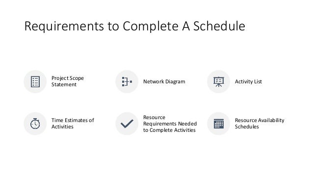 Requirements to Complete A Schedule Project Scope Statement Network Diagram Activity List Time Estimates of Activities Res...