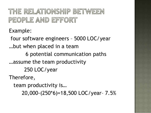 Example: four software engineers – 5000 LOC/year…but when placed in a team       6 potential communication paths…assume th...
