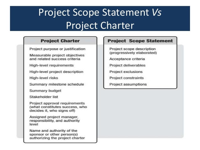 project scope management essay Project management essay project management what phase is the project scope produced what are some of the items contained in this document c) what.
