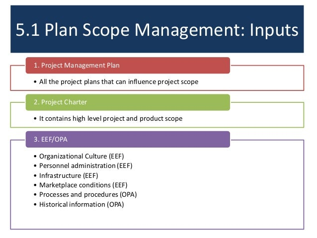 scope plan Completion of the projectscope is measured against the plan both types of scope management must be well integrated to ensure that the work of the project will re.